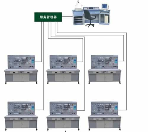 异步电动机联锁正反转控制电路 5.双重联锁控制电路  6.