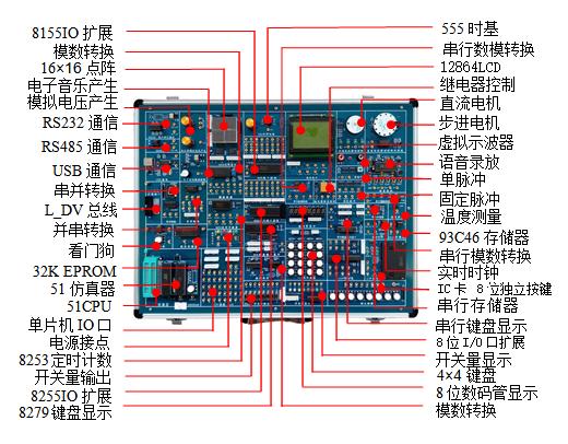 try-610k多功能单片机实验箱